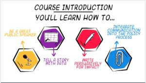 """diagram of apolitical course introduction: 'you'll learn how to: be a great public speaker, tell a stoyr with data, write persuasively for impact, integrate comms into the policy process"""""""