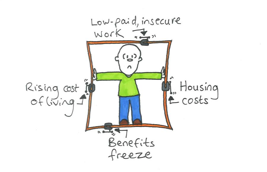 """Doodle of person inside a doorframe, with tightening vices on each side labelled """"lowpaid insecure work"""", """"rising cost of living"""", """"benefits freeze"""", and """"housing costs"""""""